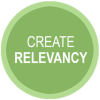 CREATE RELEVANCY